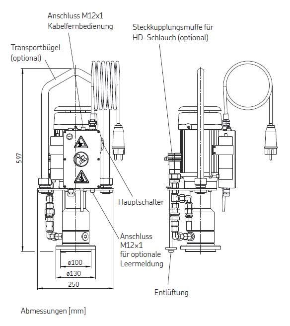 GTP-C Schema