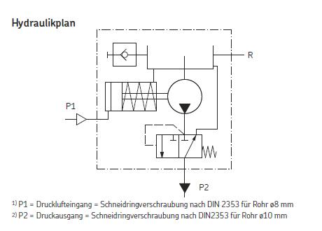 112-508-052 Hydraulikplan