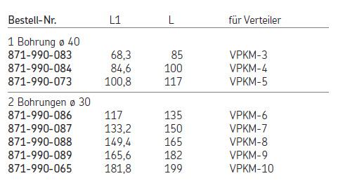 SKF Schweißplatten für VPKM-Verteiler
