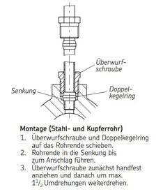 Montage lötlose Rohrverschraubung nach DIN3862