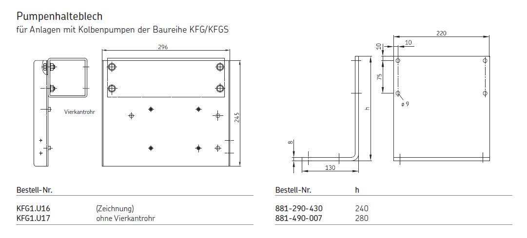 SKF Pumpenhaltebleche KFG/KFGS