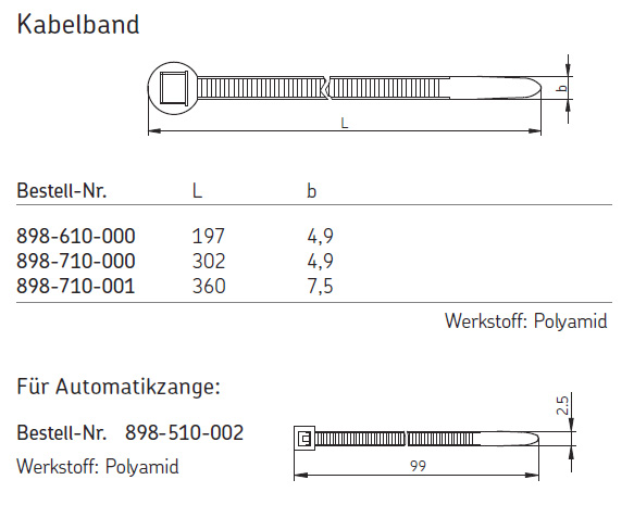 SKF Kabelband