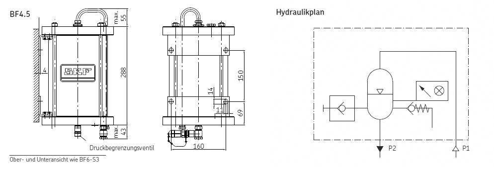 BF4.5 Abmessungen und Hydraulikplan