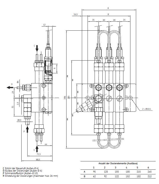 DH.N Abmessungen ein Näherungsschalter