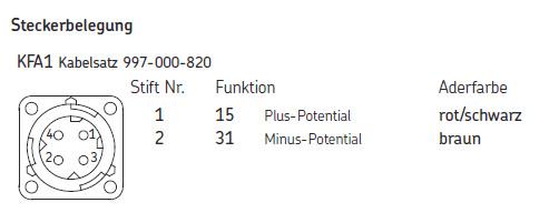 SKF Kabelsatz für KFA1