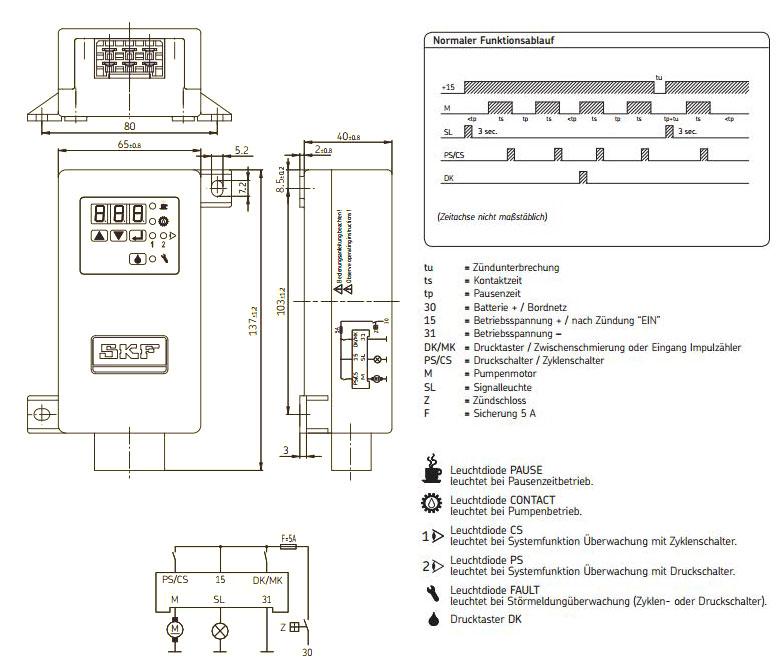 Anschlussplan Steurgerät IG502